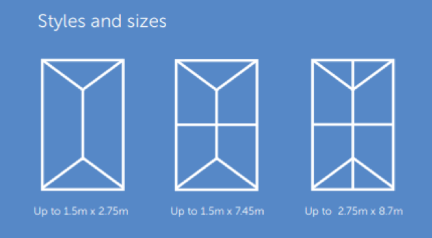 styles and sizes diagram